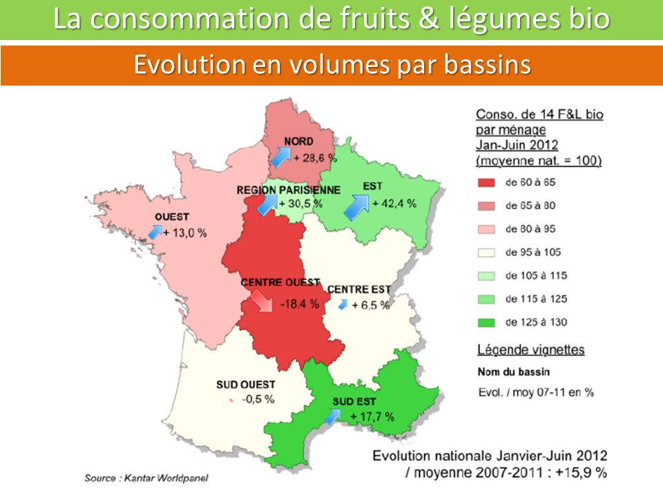 La consommation de fruits & légumes bio Evolution en volumes par bassins