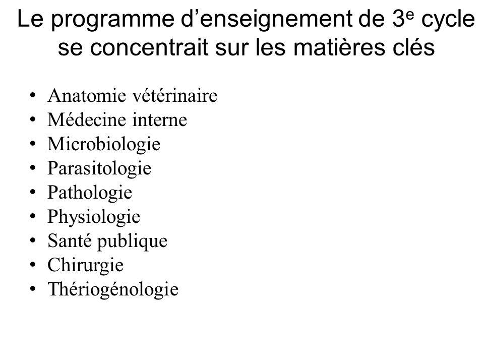 Le programme denseignement de 3 e cycle se concentrait sur les matières clés Anatomie vétérinaire Médecine interne Microbiologie Parasitologie Pathologie Physiologie Santé publique Chirurgie Thériogénologie