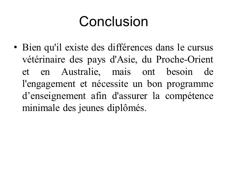 Conclusion Bien qu'il existe des différences dans le cursus vétérinaire des pays d'Asie, du Proche-Orient et en Australie, mais ont besoin de l'engage
