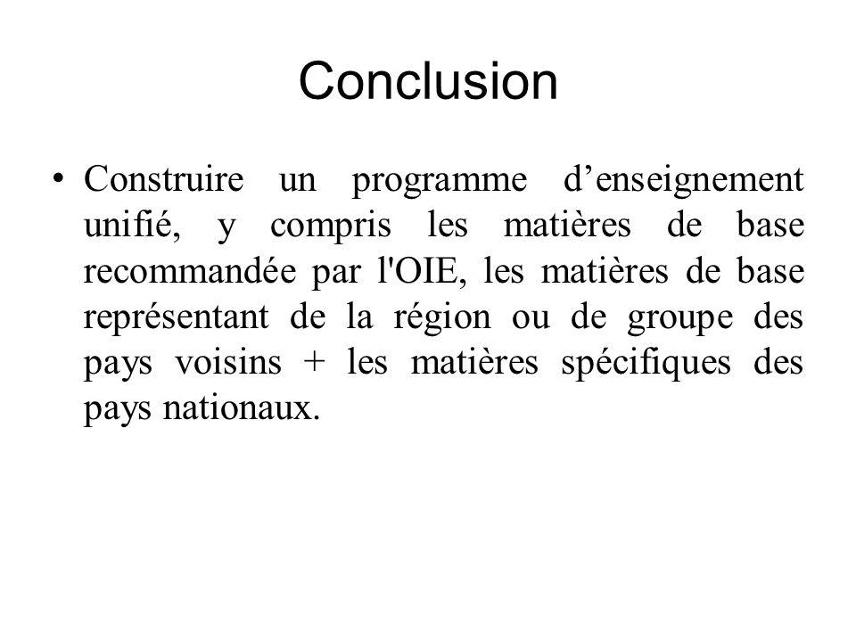 Conclusion Construire un programme denseignement unifié, y compris les matières de base recommandée par l OIE, les matières de base représentant de la région ou de groupe des pays voisins + les matières spécifiques des pays nationaux.