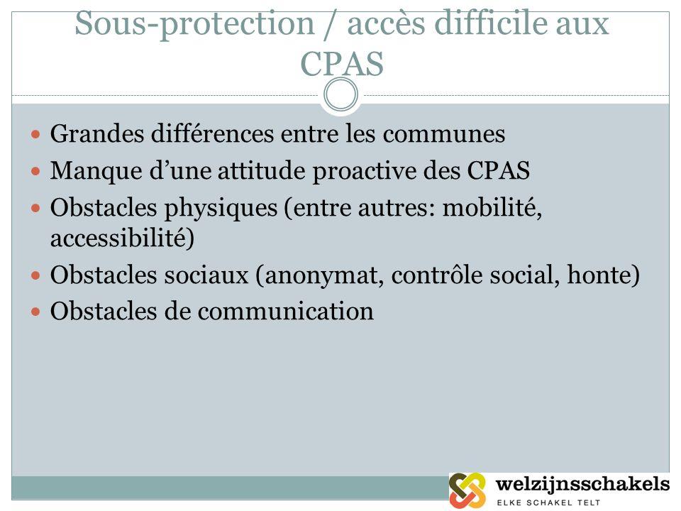 Sous-protection / accès difficile aux CPAS Grandes différences entre les communes Manque dune attitude proactive des CPAS Obstacles physiques (entre a