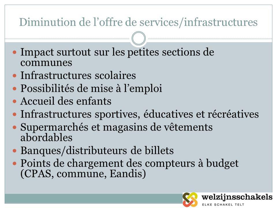 Diminution de loffre de services/infrastructures Impact surtout sur les petites sections de communes Infrastructures scolaires Possibilités de mise à