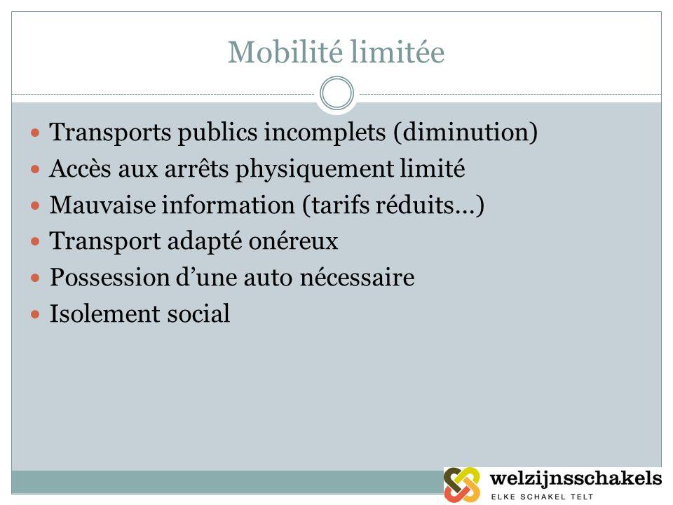 Mobilité limitée Transports publics incomplets (diminution) Accès aux arrêts physiquement limité Mauvaise information (tarifs réduits...) Transport ad