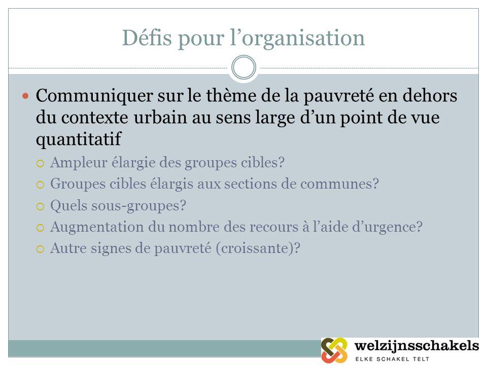 Défis pour lorganisation Communiquer sur le thème de la pauvreté en dehors du contexte urbain au sens large dun point de vue quantitatif Ampleur élarg