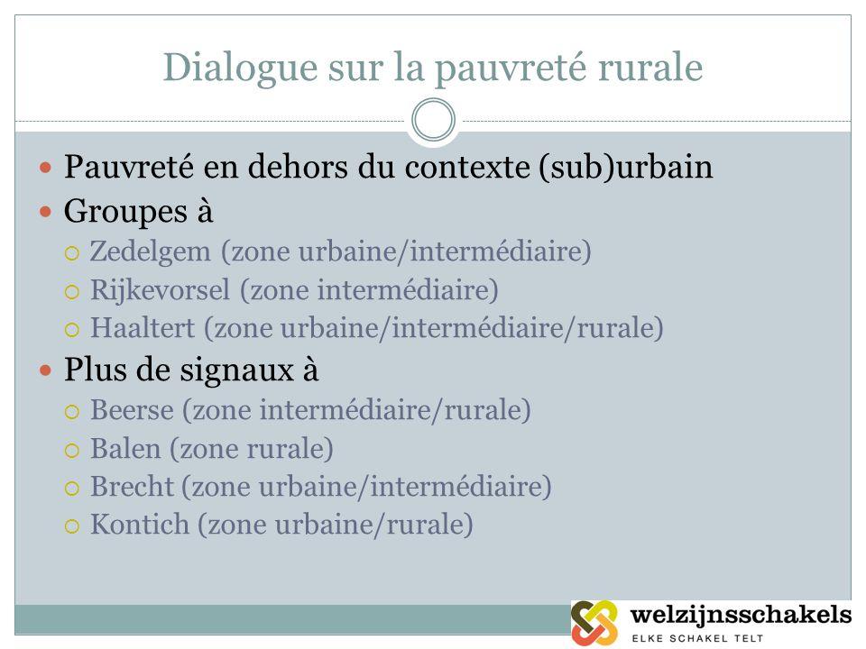 Dialogue sur la pauvreté rurale Pauvreté en dehors du contexte (sub)urbain Groupes à Zedelgem (zone urbaine/intermédiaire) Rijkevorsel (zone intermédi