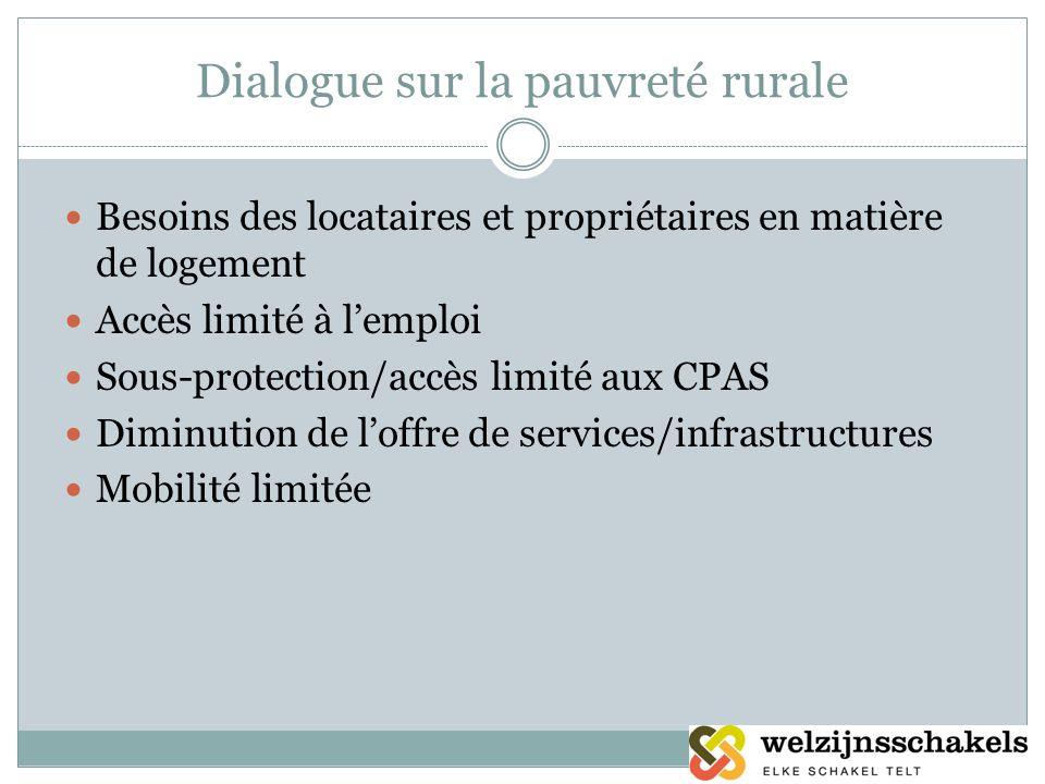 Dialogue sur la pauvreté rurale Besoins des locataires et propriétaires en matière de logement Accès limité à lemploi Sous-protection/accès limité aux