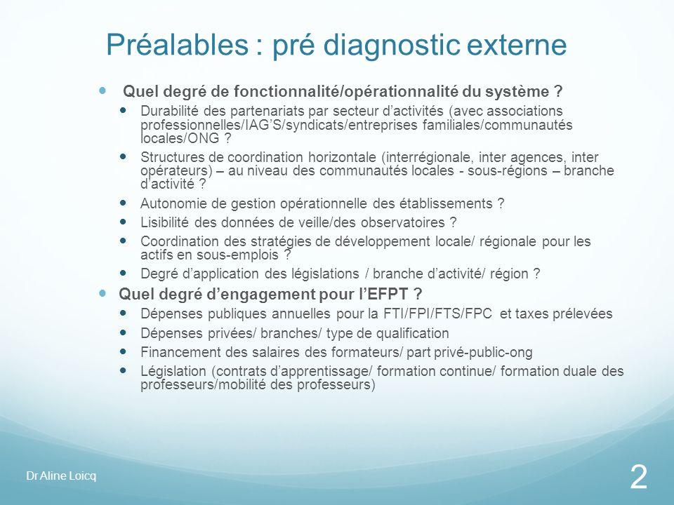 Préalables : pré diagnostic externe Quel degré de fonctionnalité/opérationnalité du système .