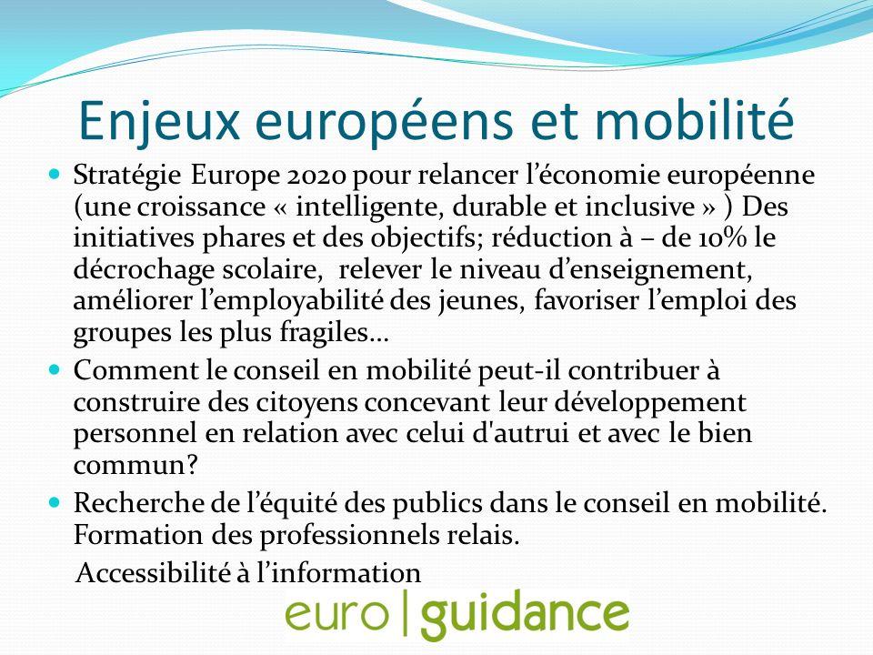 Enjeux européens et mobilité Stratégie Europe 2020 pour relancer léconomie européenne (une croissance « intelligente, durable et inclusive » ) Des ini