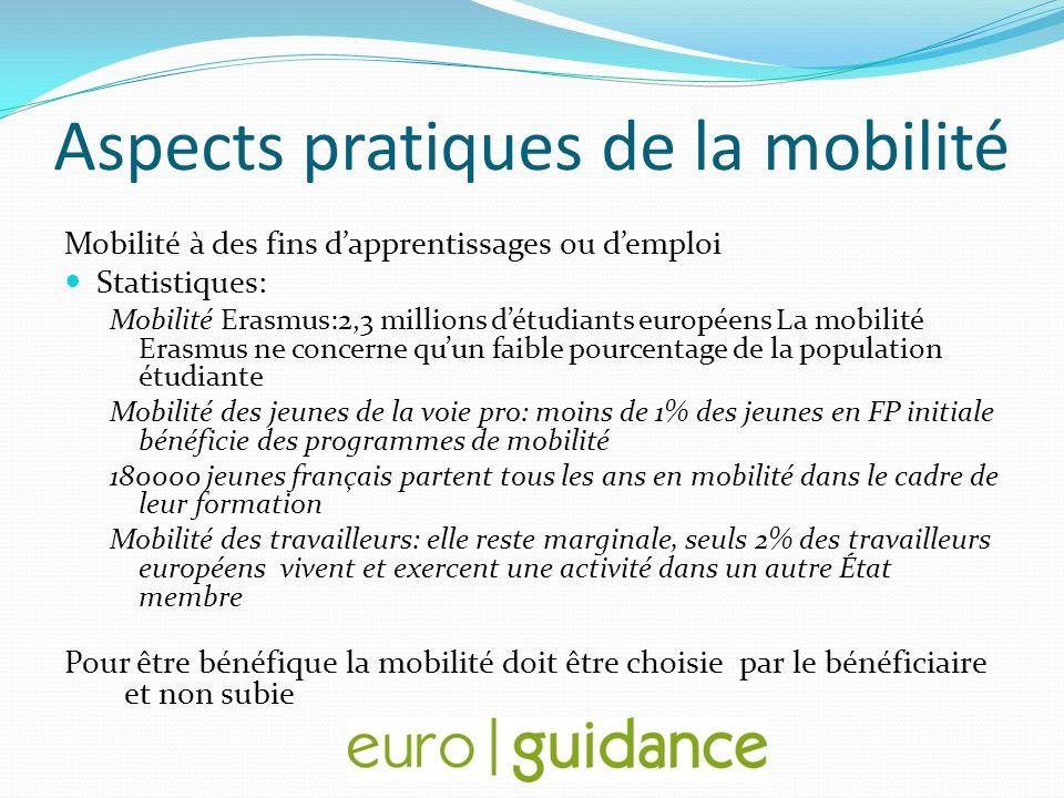 Aspects pratiques de la mobilité Mobilité à des fins dapprentissages ou demploi Statistiques: Mobilité Erasmus:2,3 millions détudiants européens La mo