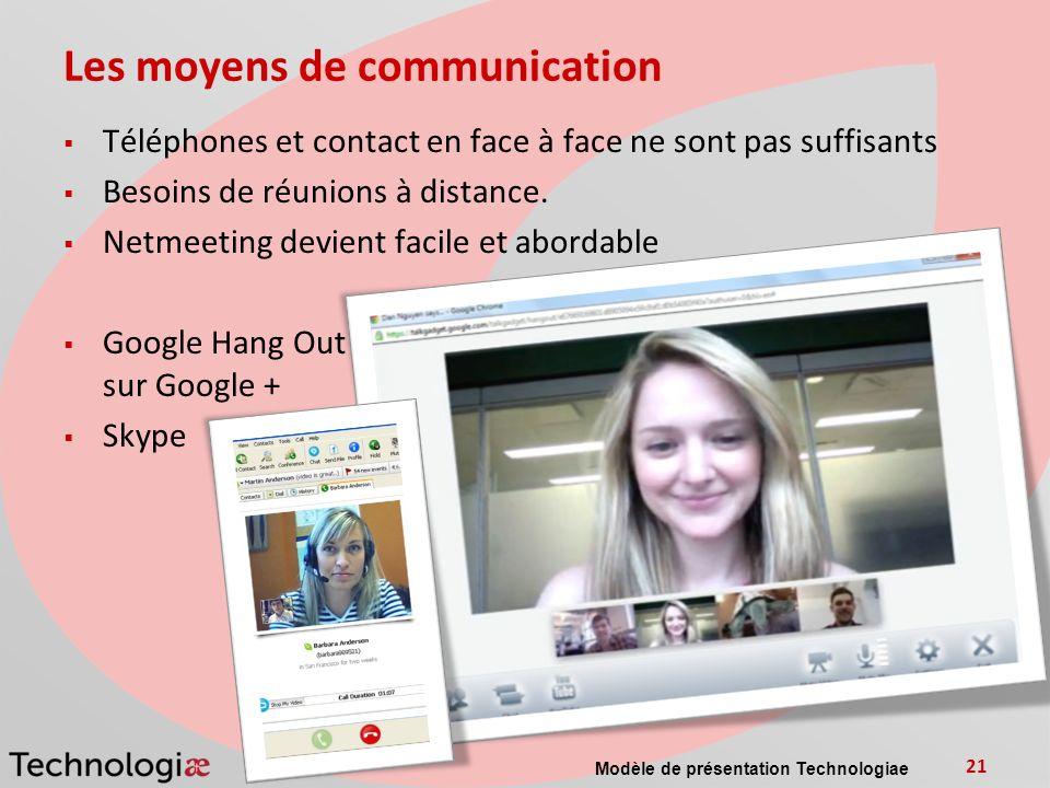 Les moyens de communication Téléphones et contact en face à face ne sont pas suffisants Besoins de réunions à distance.