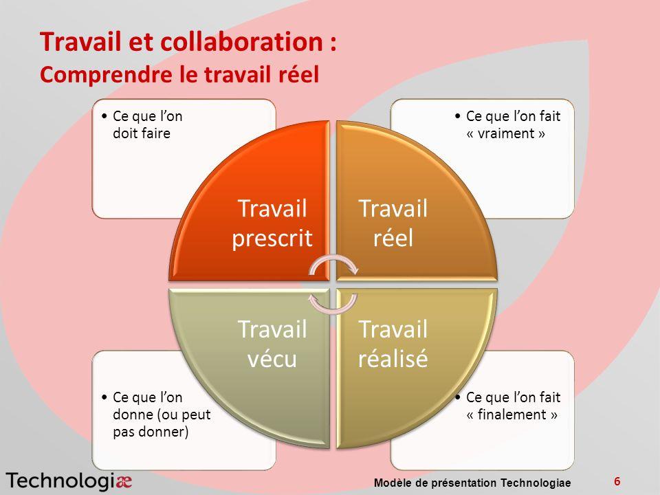 Travail et collaboration : Comprendre le travail réel Modèle de présentation Technologiae 6 Ce que lon fait « finalement » Ce que lon donne (ou peut p