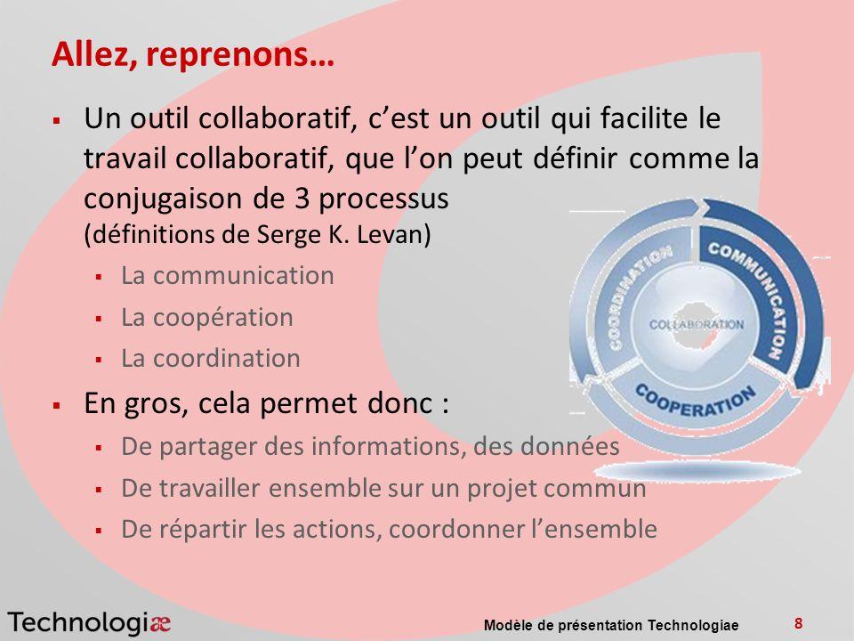 Allez, reprenons… Un outil collaboratif, cest un outil qui facilite le travail collaboratif, que lon peut définir comme la conjugaison de 3 processus
