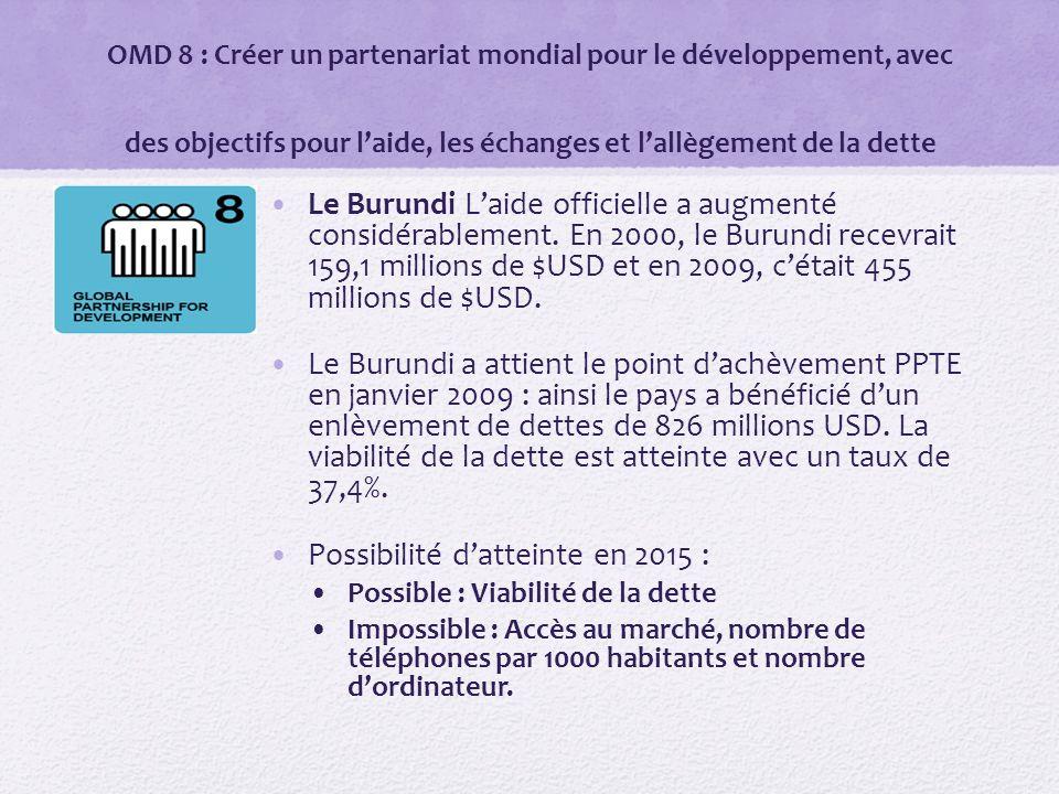 OMD 8 : Créer un partenariat mondial pour le développement, avec des objectifs pour laide, les échanges et lallègement de la dette Le Burundi Laide officielle a augmenté considérablement.