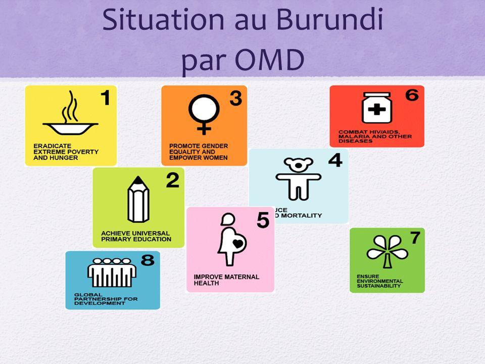Situation au Burundi par OMD