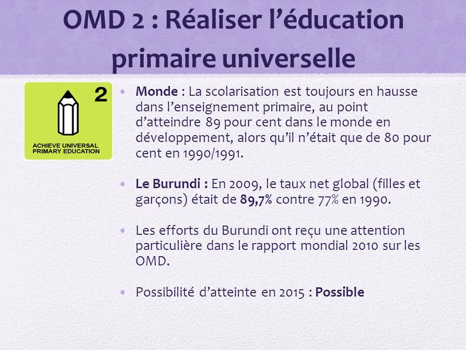 OMD 2 : Réaliser léducation primaire universelle Monde : La scolarisation est toujours en hausse dans lenseignement primaire, au point datteindre 89 pour cent dans le monde en développement, alors quil nétait que de 80 pour cent en 1990/1991.