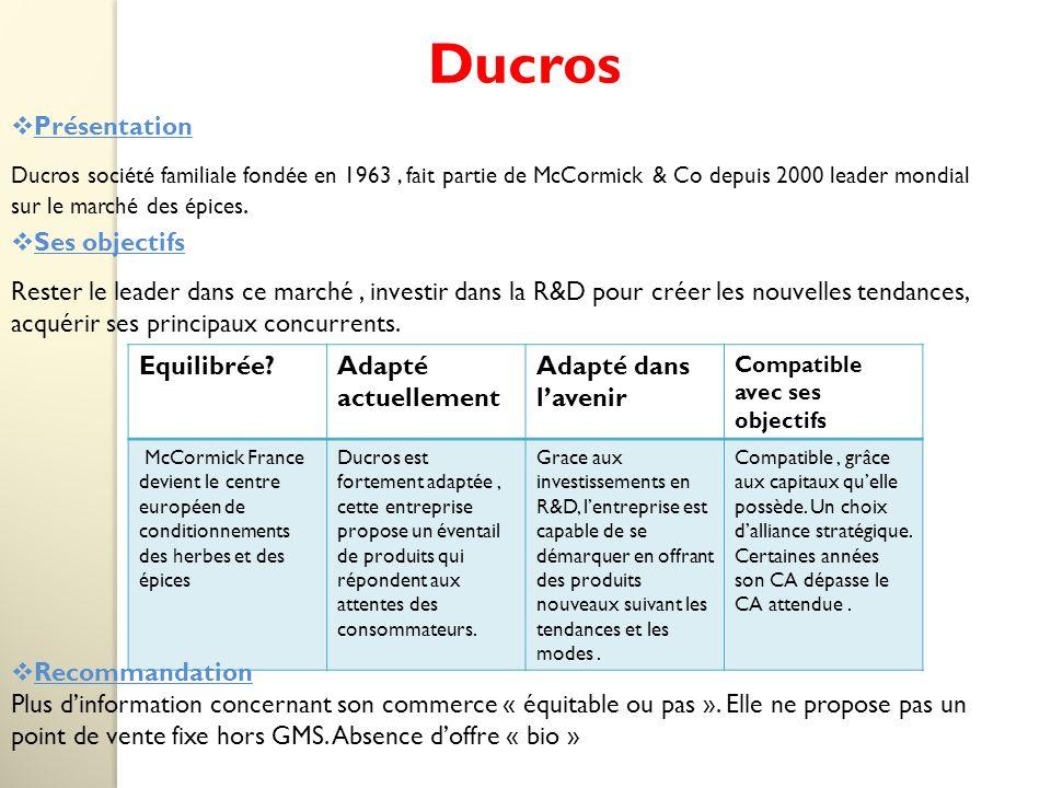Ducros Présentation Ducros société familiale fondée en 1963, fait partie de McCormick & Co depuis 2000 leader mondial sur le marché des épices.