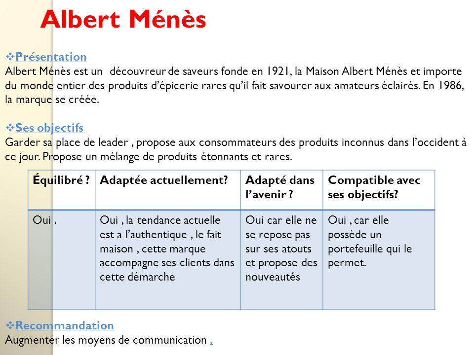 Présentation Albert Ménès est un découvreur de saveurs fonde en 1921, la Maison Albert Ménès et importe du monde entier des produits dépicerie rares quil fait savourer aux amateurs éclairés.