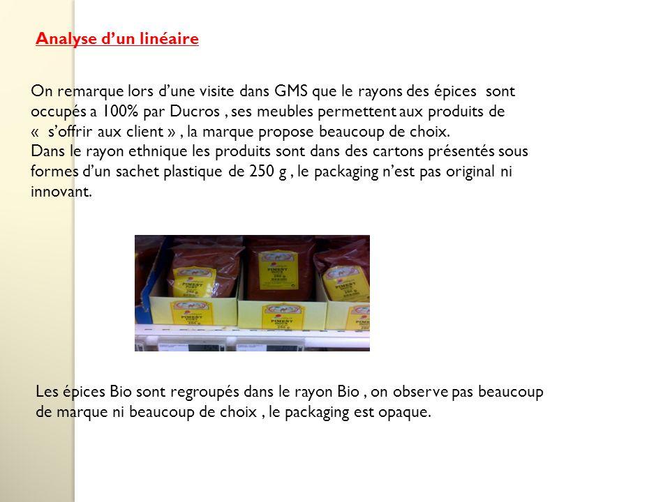 On remarque lors dune visite dans GMS que le rayons des épices sont occupés a 100% par Ducros, ses meubles permettent aux produits de « soffrir aux client », la marque propose beaucoup de choix.