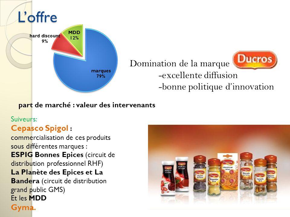 Leader : Ducros Ducros.Groupe McCormick Siège social :Avignon.