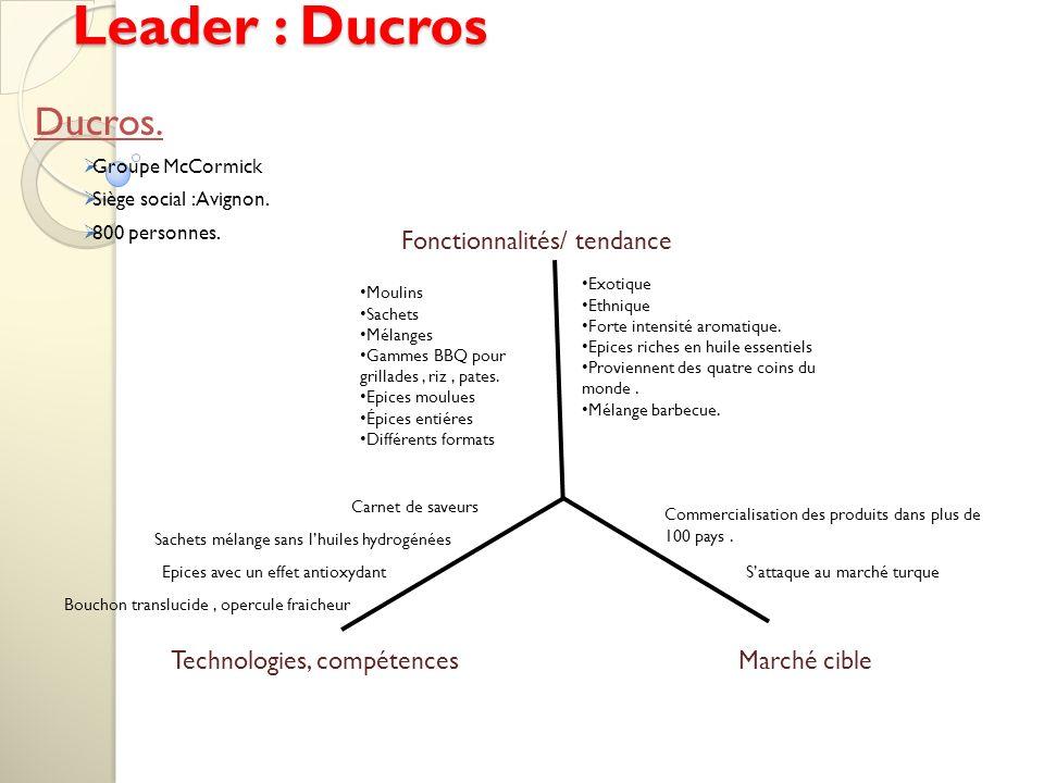 Leader : Ducros Ducros. Groupe McCormick Siège social :Avignon.