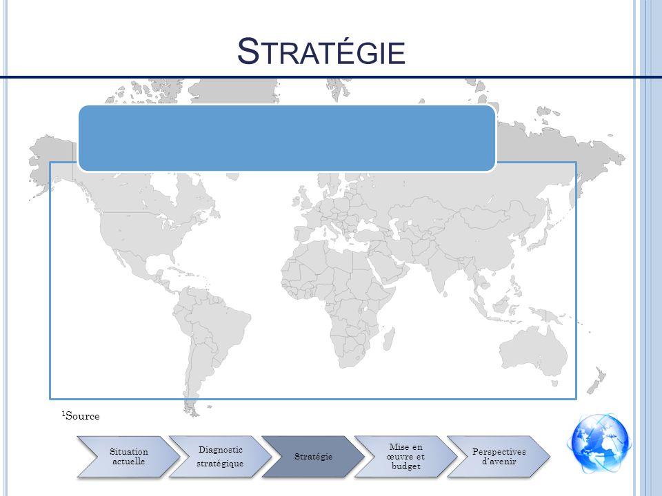 S TRATÉGIE 1 Source Situation actuelle Diagnostic stratégique Stratégie Mise en œuvre et budget Perspectives davenir