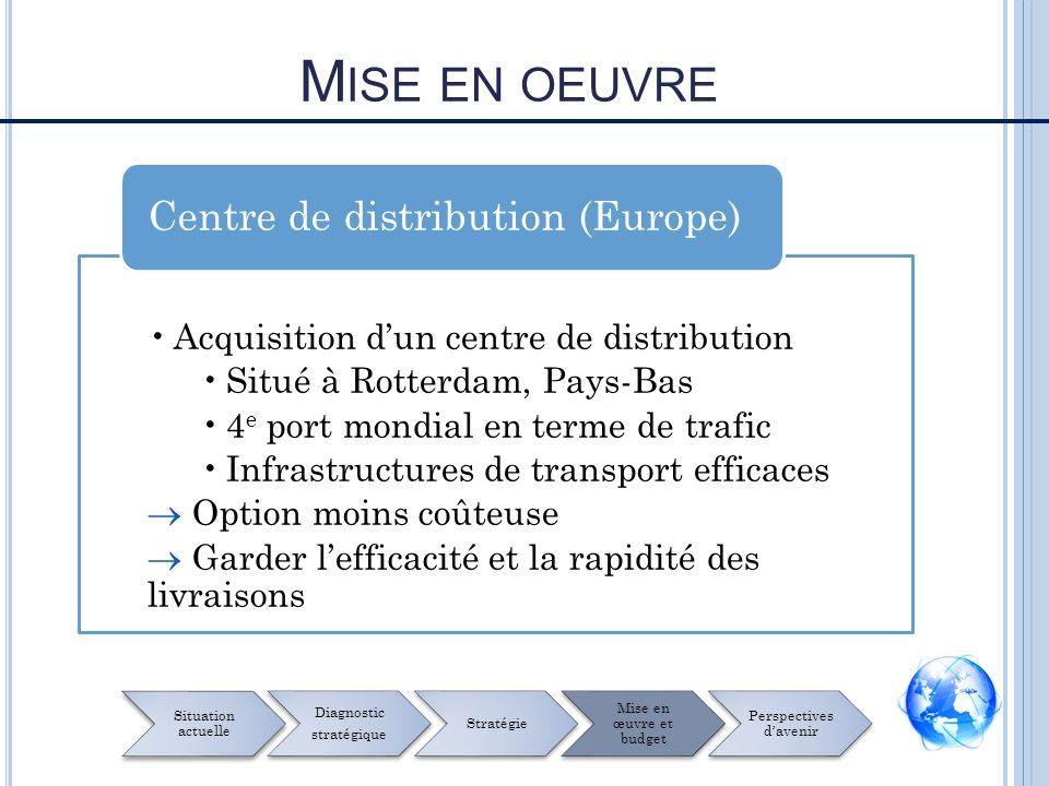 M ISE EN OEUVRE Acquisition dun centre de distribution Situé à Rotterdam, Pays-Bas 4 e port mondial en terme de trafic Infrastructures de transport ef
