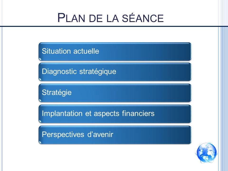Situation actuelleDiagnostic stratégiqueStratégieImplantation et aspects financiersPerspectives davenir P LAN DE LA SÉANCE