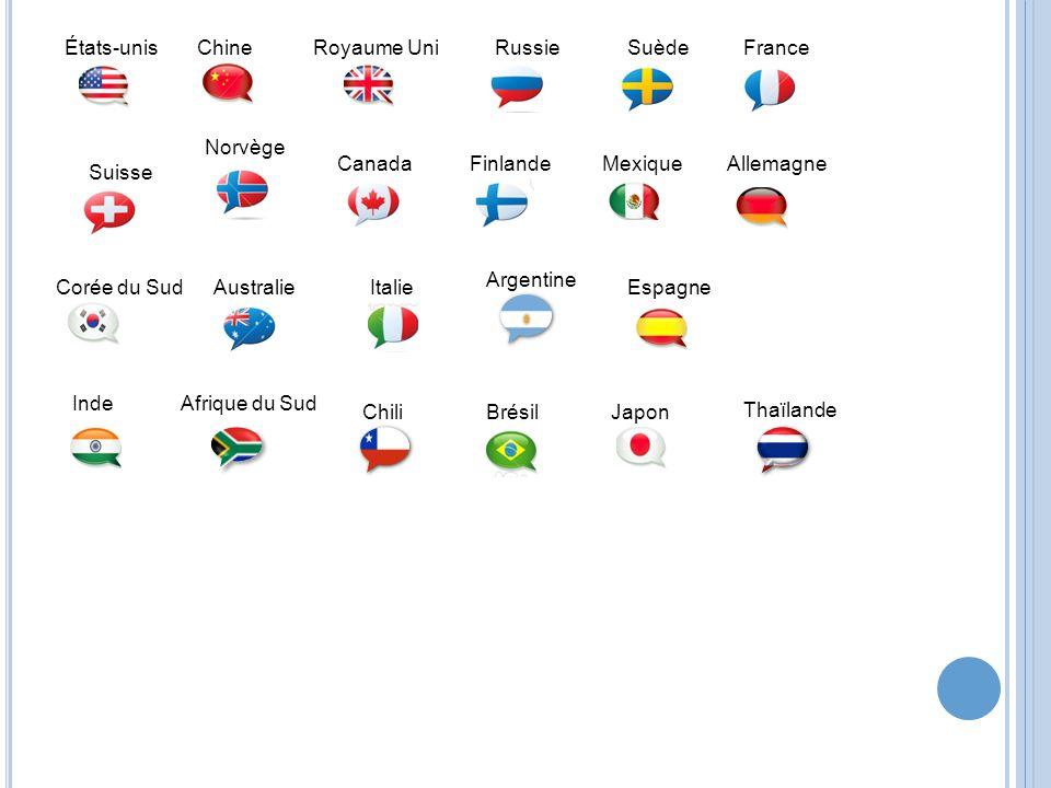 États-unis Suisse Finlande Brésil SuèdeRoyaume Uni Corée du Sud ChineFrance Japon Australie Mexique Italie AllemagneCanada Afrique du Sud Espagne Russie Inde Argentine Thaïlande Norvège Chili