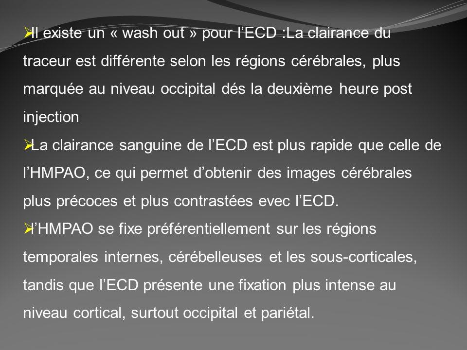 Il existe un « wash out » pour lECD :La clairance du traceur est différente selon les régions cérébrales, plus marquée au niveau occipital dés la deux