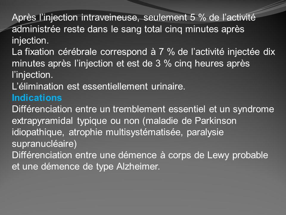Après linjection intraveineuse, seulement 5 % de lactivité administrée reste dans le sang total cinq minutes après injection. La fixation cérébrale co