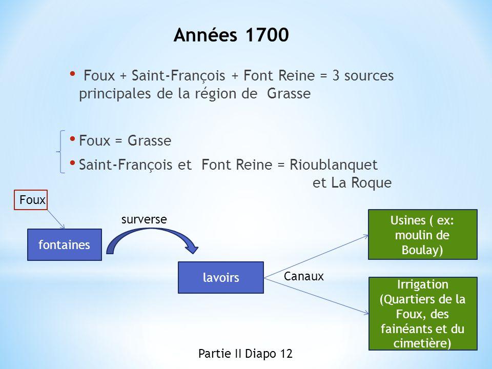 Foux + Saint-François + Font Reine = 3 sources principales de la région de Grasse Foux = Grasse Saint-François et Font Reine = Rioublanquet et La Roqu