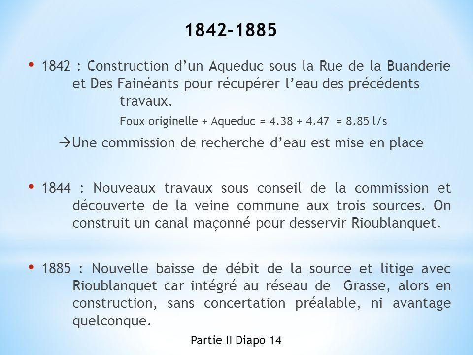 1842 : Construction dun Aqueduc sous la Rue de la Buanderie et Des Fainéants pour récupérer leau des précédents travaux. Foux originelle + Aqueduc = 4
