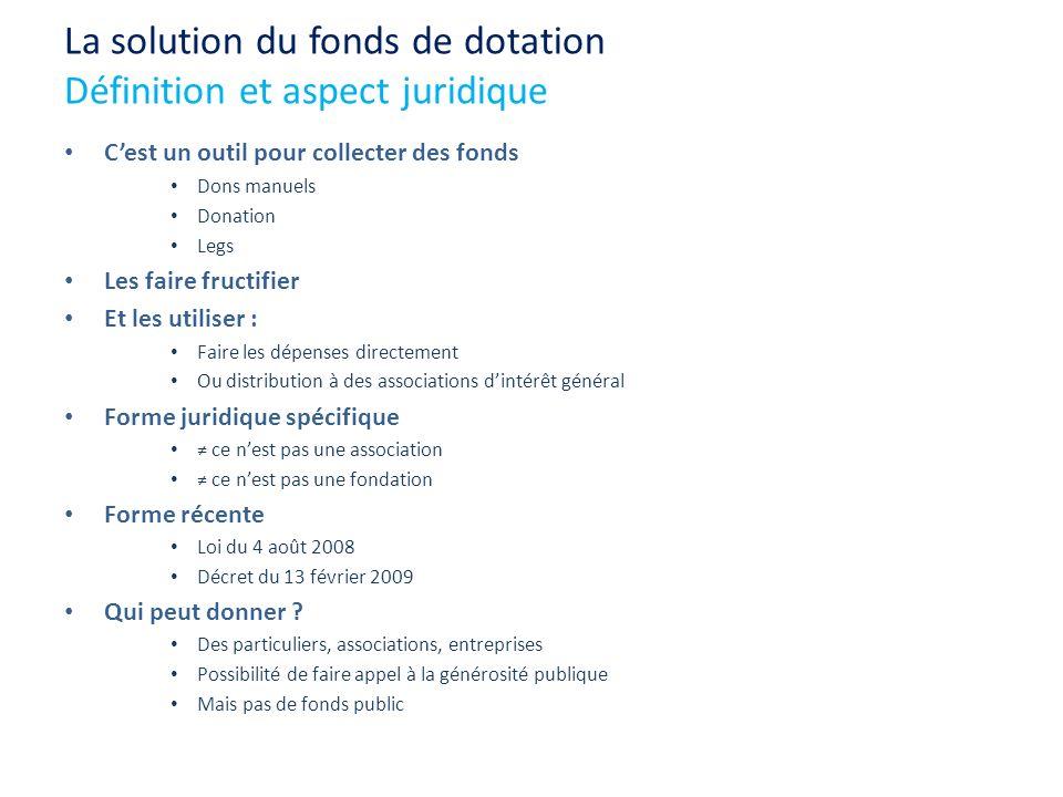 La solution du fonds de dotation Définition et aspect juridique Cest un outil pour collecter des fonds Dons manuels Donation Legs Les faire fructifier