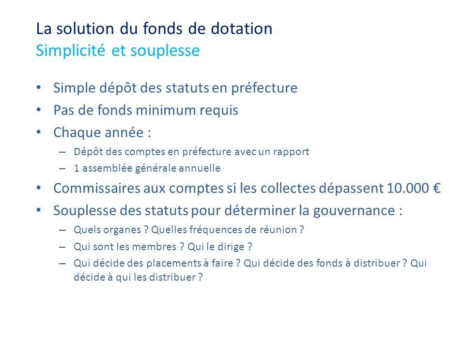 La solution du fonds de dotation Simplicité et souplesse Simple dépôt des statuts en préfecture Pas de fonds minimum requis Chaque année : – Dépôt des