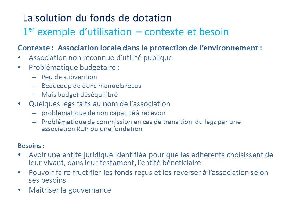 Contexte : Association locale dans la protection de lenvironnement : Association non reconnue dutilité publique Problématique budgétaire : – Peu de su