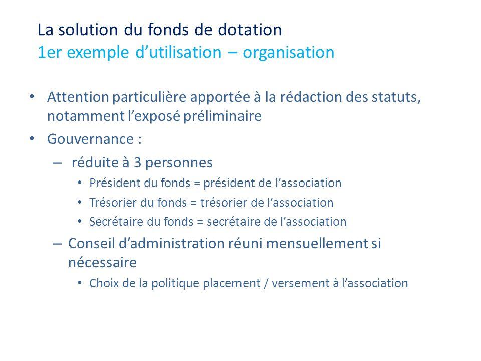 Attention particulière apportée à la rédaction des statuts, notamment lexposé préliminaire Gouvernance : – réduite à 3 personnes Président du fonds =