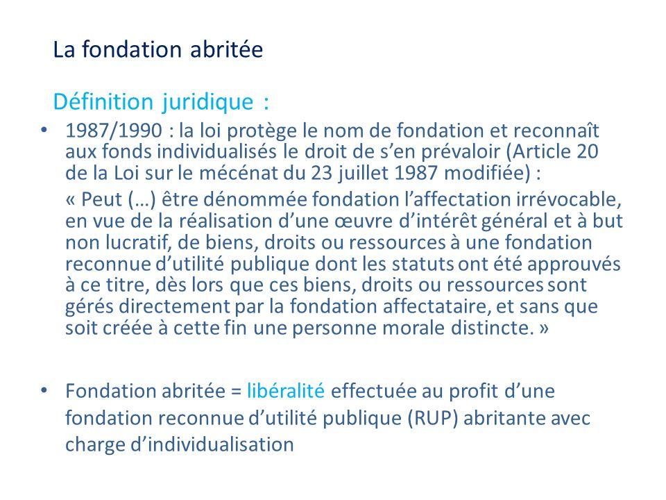 La fondation abritée Définition juridique : 1987/1990 : la loi protège le nom de fondation et reconnaît aux fonds individualisés le droit de sen préva