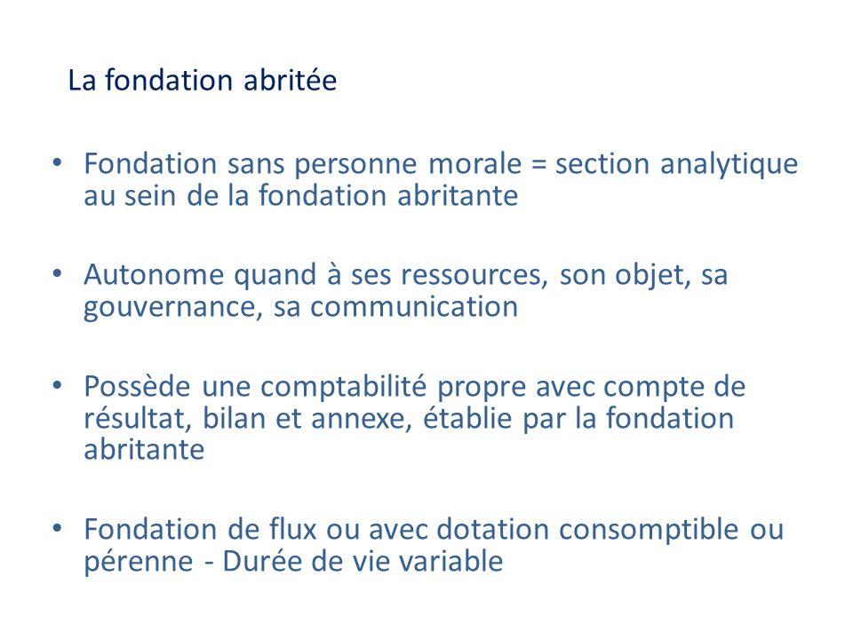 La fondation abritée Fondation sans personne morale = section analytique au sein de la fondation abritante Autonome quand à ses ressources, son objet,