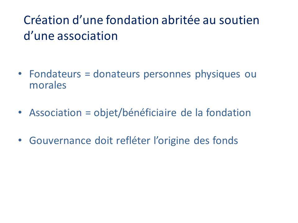 Création dune fondation abritée au soutien dune association Fondateurs = donateurs personnes physiques ou morales Association = objet/bénéficiaire de