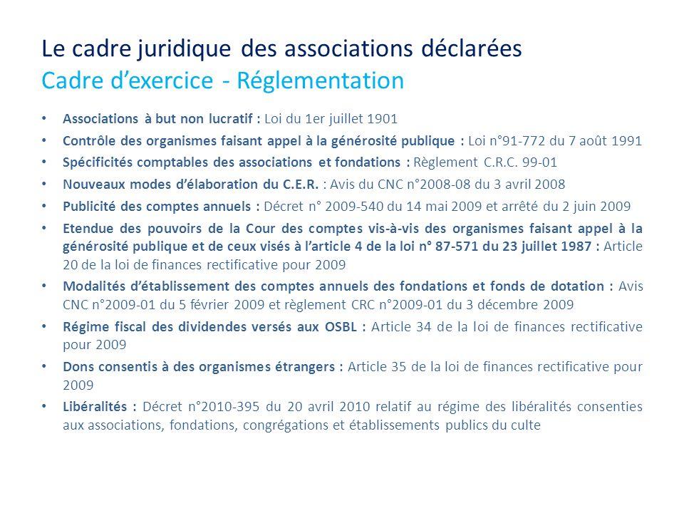 Le cadre juridique des associations déclarées Cadre dexercice - Réglementation Associations à but non lucratif : Loi du 1er juillet 1901 Contrôle des