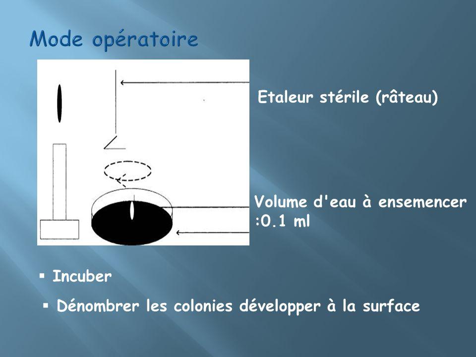 Etaleur stérile (râteau) Volume d'eau à ensemencer :0.1 ml Incuber Dénombrer les colonies développer à la surface