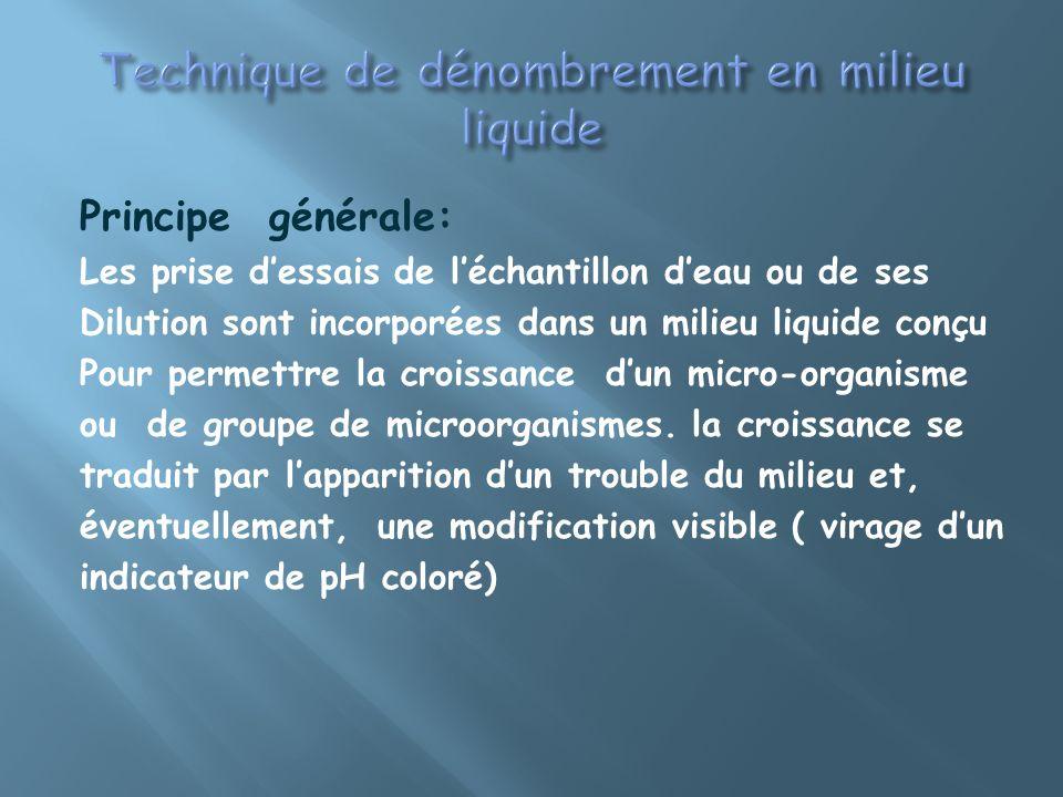 Principe générale: Les prise dessais de léchantillon deau ou de ses Dilution sont incorporées dans un milieu liquide conçu Pour permettre la croissanc