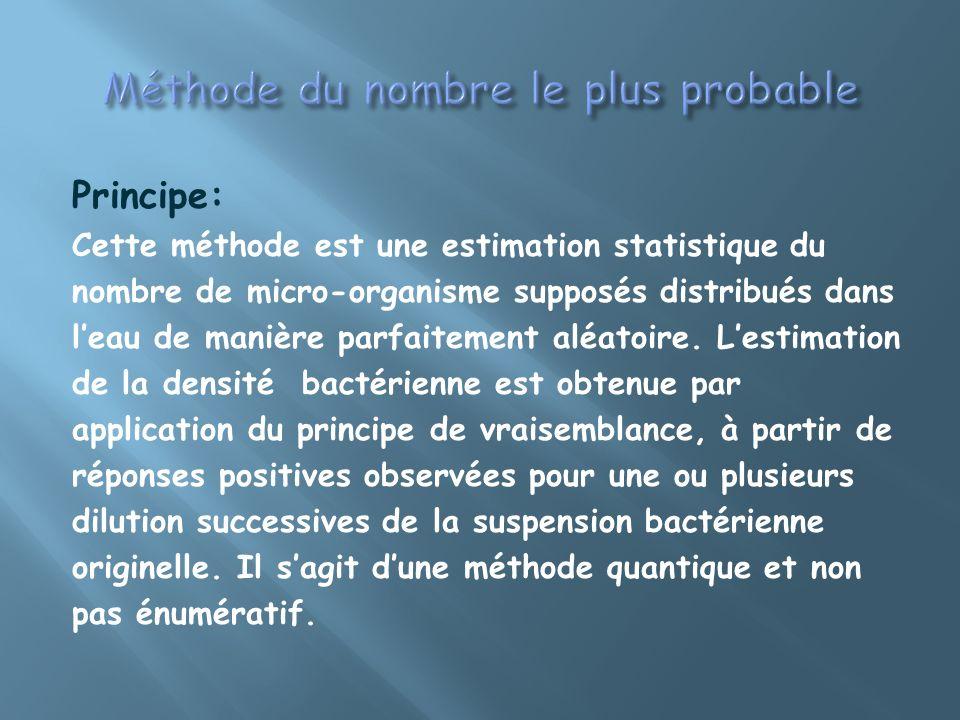 Principe: Cette méthode est une estimation statistique du nombre de micro-organisme supposés distribués dans leau de manière parfaitement aléatoire. L