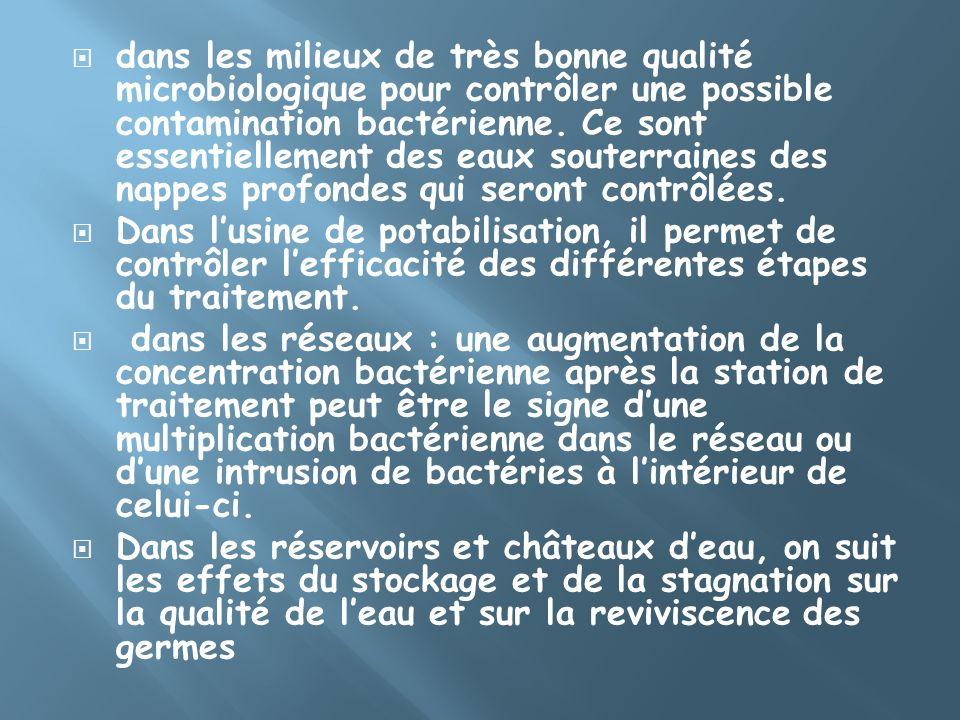 dans les milieux de très bonne qualité microbiologique pour contrôler une possible contamination bactérienne. Ce sont essentiellement des eaux souterr