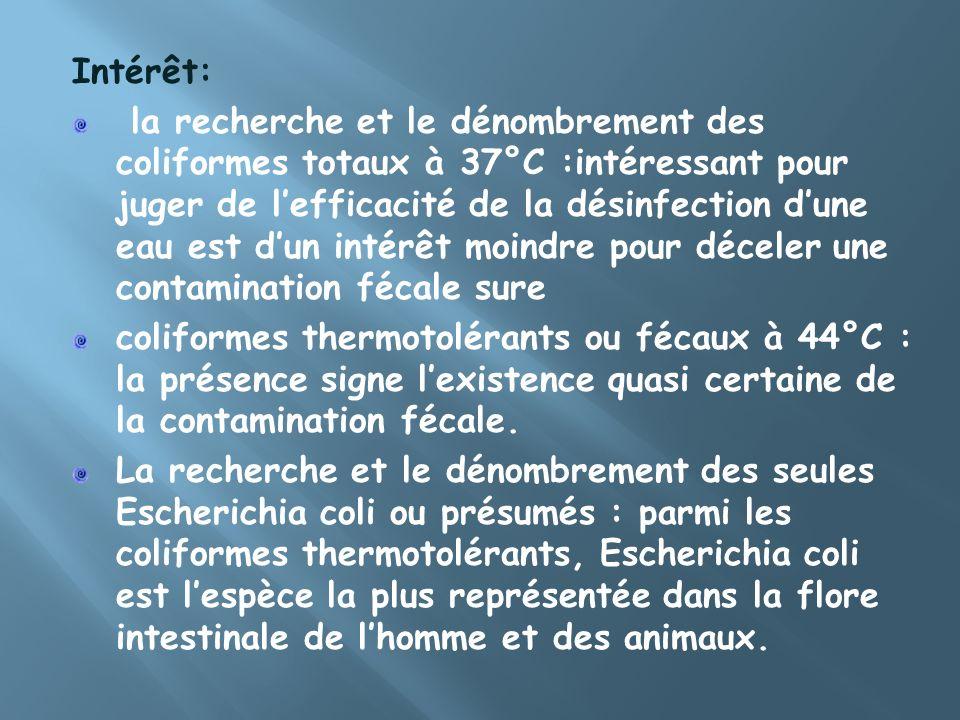 Intérêt: la recherche et le dénombrement des coliformes totaux à 37°C :intéressant pour juger de lefficacité de la désinfection dune eau est dun intér
