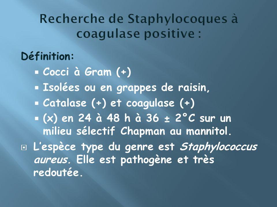 Définition: Cocci à Gram (+) Isolées ou en grappes de raisin, Catalase (+) et coagulase (+) (x) en 24 à 48 h à 36 ± 2°C sur un milieu sélectif Chapman