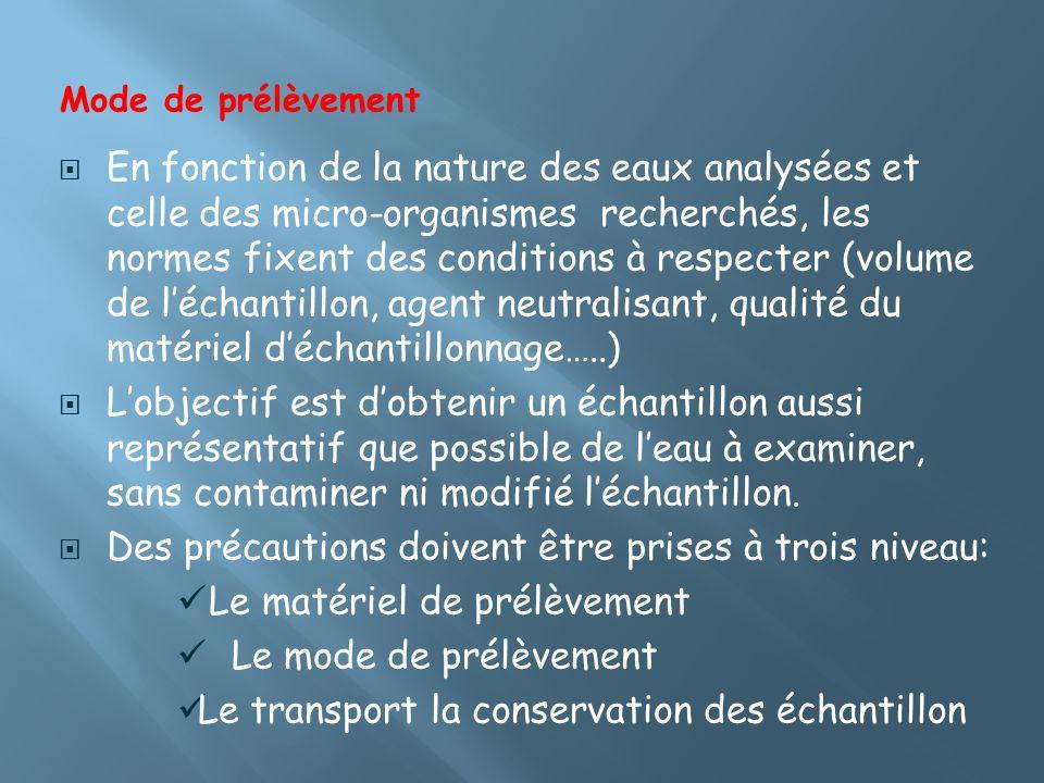 En fonction de la nature des eaux analysées et celle des micro-organismes recherchés, les normes fixent des conditions à respecter (volume de léchanti