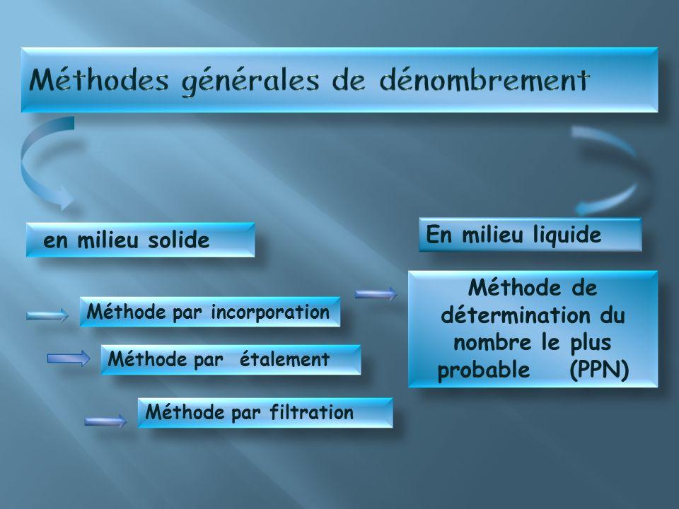 Méthode par incorporation: Principe: Léchantillon deau à analyser est mélanger au milieu de culture solide préalablement fondu et refroidi une à T proche de la T de solidification.