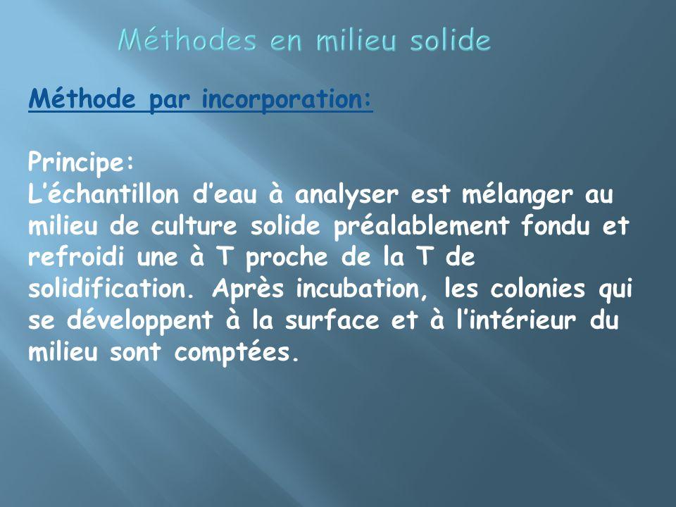 Méthode par incorporation: Principe: Léchantillon deau à analyser est mélanger au milieu de culture solide préalablement fondu et refroidi une à T pro