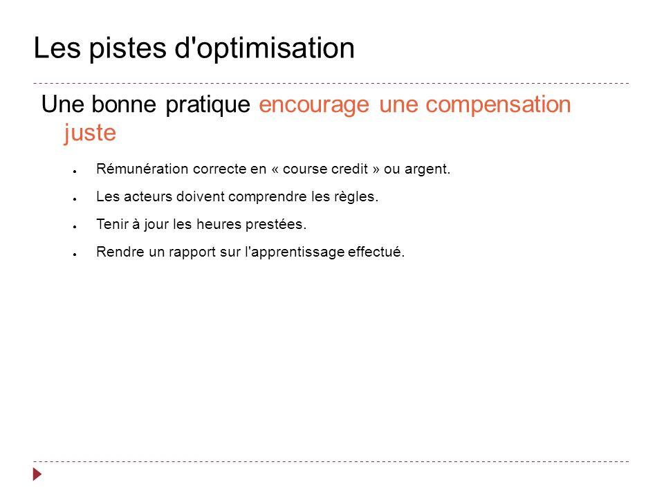 Les pistes d optimisation Une bonne pratique encourage une compensation juste Rémunération correcte en « course credit » ou argent.